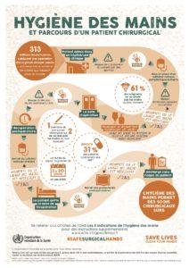 infographie campagne prevention se laver les mains